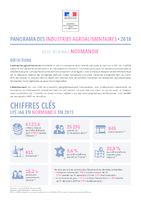 Panorama des Industries Agroalimentaires en Normandie, 2018
