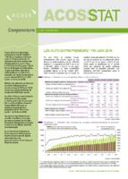 Acoss-stat n° 303, janvier 2020. - 4 p.