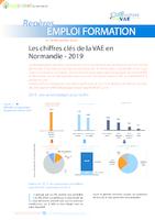 Les chiffres clés de la VAE en Normandie 2019 (5 p.)