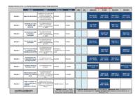 Calendrier des sessions de formation du 2e semestre 2021 - application/pdf